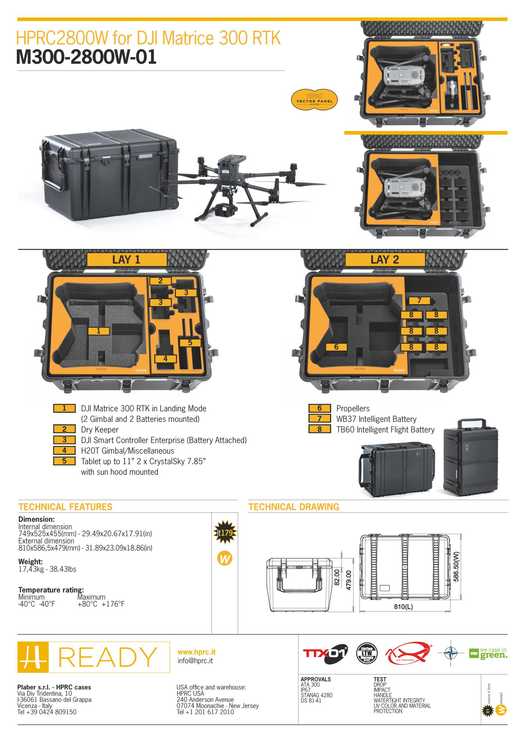 HPRC M300